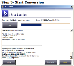Start MSSQL to MySQL Conversion